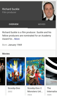 Movies, Scooby Doo, and Target: Richard Suckle  Film producer  OVERVIEW  MOVIES  Richard Suckle is a film producer. Suckle and his  fellow producers are nominated for an Academy  Award for... More  Born: January 1969  Movies  SCOOBY-Do92  MONSTEBS  INTERN  Scooby-Doo  2002  Scooby-Doo 2: The  Monsters Unl. Internatio  2004  2009 rhubabe: c3tcn:  bonerfart:  fun fact: the producer for the Scooby-Doo movies is named Dick Suckle  he was born in 1969  dicksuckle69
