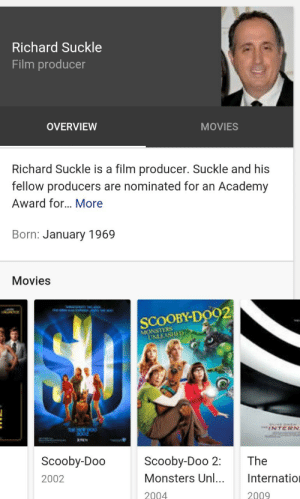 c3tcn:  bonerfart:  fun fact: the producer for the Scooby-Doo movies is named Dick Suckle  he was born in 1969 : Richard Suckle  Film producer  OVERVIEW  MOVIES  Richard Suckle is a film producer. Suckle and his  fellow producers are nominated for an Academy  Award for... More  Born: January 1969  Movies  SCOOBY-Do92  MONSTEBS  INTERN  Scooby-Doo  2002  Scooby-Doo 2: The  Monsters Unl. Internatio  2004  2009 c3tcn:  bonerfart:  fun fact: the producer for the Scooby-Doo movies is named Dick Suckle  he was born in 1969