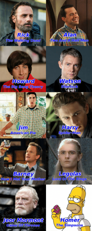 Barney, Game of Thrones, and American: Rick  The  Howard  The Big Bang Theory  Watson  Sherlock  Jim  American Pie  Harry  SpiderMan  Barney  Legolas  Howl Met Your Mother Lord Of The Rings  Homer  The Şimpso  Game Of Thrones  hs 5 Pairs of Characters who surprisingly share the same Voice Actor in German!