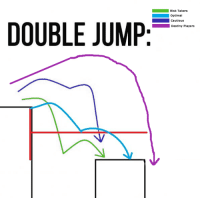 Double Jump w/ Destiny Players: Risk Takers  Optimal  Cautious  Destiny Players  DOUBLE JUMP: Double Jump w/ Destiny Players