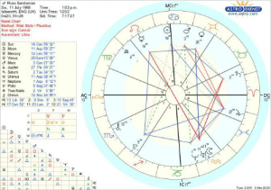 Roast me. Cancer sun, Aquarius moon, Libra rising. Don't know much about others: Roast me. Cancer sun, Aquarius moon, Libra rising. Don't know much about others