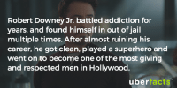 Good work!  instagram.com/uberfacts: Robert Downey Jr. battled addiction for  years, and found himself in out of jail  multiple times. After almost ruining his  career, he got clean, played a superhero and  went on to become one of the most giving  and respected men in Hollywood.  über  facts Good work!  instagram.com/uberfacts