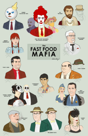 """Chihuahua, Fast Food, and Food: ROBERT  """"JACK IN THE"""" BOX  B.K.  """"THE KING""""  """"THE COLONEL""""  SANDERS  RON """"THE DON"""" MCDONALD  with Grimace and Birdie  """"WENDY  GWENDOLEN  the  FAST FOOD  MAFIA  """"PAPA"""" JOHN  """"LITTLE"""" CAESAR  """"CHIHUAHUA""""  CARLITO  TROY  """"THE TROJAN""""  and Katie  """"PANDA"""" CHERNG  and Pan-Pan  """"BABY FACE""""  BOB  """"QUEEN""""  D.Q  THE SUBWAY BOYS"""