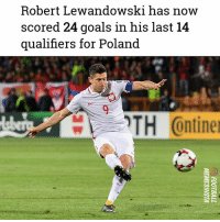 Madness. 😳: Robert Lewandowski has noww  scored 24 goals in his last 14  qualifiers for Poland  TH C  ontine Madness. 😳