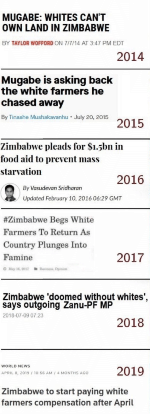 Robert Mugabe kicking white farmers out of Zimbabwe, which immediately lead to starvation.: Robert Mugabe kicking white farmers out of Zimbabwe, which immediately lead to starvation.
