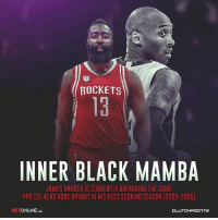 b810799a2ac8 ROCKETS 13 INNER BLACK MAMBA JAMES HARDEN IS CURRENTLY AVERAGING THE ...
