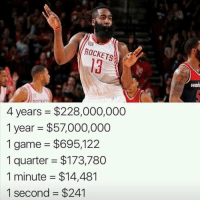 Bruh, Memes, and Game: ROCKETS  13  wash  4 years = $228,000,000  1 year = $57,000,000  1 game = $695,122  1 quarter= $173,780  1 minute = $14,481  1 second = $241 Bruh...🏀💵😳 https://t.co/4BaFUeHQSG