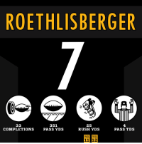 Back to Back, Memes, and Games: ROETHLISBERGER  25  RUSH YDS  4  PASS TDS  351  COMPLETIONSPASS YDS  WK WK  11 12 Back-to-back 4 TD games for Big Ben! #HaveADay  #HereWeGo #GBvsPIT https://t.co/oeAk9U6fQd