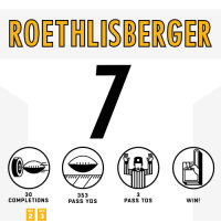 Memes, 🤖, and Big Ben: ROETHLISBERGER  30  COMPLETIONS  353  PASS YDS  3  PASS TDS  WIN!  WKWK #HaveADay, Big Ben! #HereWeGo #PITvsTB #MNF https://t.co/OdQs0ncFbz