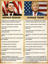 "America, Cheating, and Donald Trump: RONALD REAGAN  DONALD TRUMP  -Mocked and not considered to be a serious  candidate before winning the Presidency  -Mocked and not considered to be a serious  candidate despite being the GOP frontrunner  - Was a TV celebrity before running for office  -Was a Democrat before switching to  Was a TV celebrity before running for office  Was a Democrat before switching to  Republican  Republican  - Used ""Make America Great Again"" as his  -Using ""Make America Great Again"" as his  campaign slogan  campaign slogan  Attacked by a protester at the podium during a-Attacked by a protester at the podium during a  speech  speech  - Used straight talk and humor to communicate  - Uses straight talk and humor to communicate  with supporters  Became the oldest President elected  - 1st President that had a divorce  Suceeded a Democrat President  - Pro immigration but strongly against illegal  with supporters  -Would become the oldest President if elected  - Would be the 2nd President that had a divorce  Would suceed a Democrat President  -Pro Immigration but strongly against illegal  immigration  immigration  -Pro life, Pro 2nd Ammendment, and Pro tax  reduction  -Pro life, Pro 2nd Ammendment, and Pro tax  reduction  Initialy considered to ""not be a true  Considered to ""not be a true conservative"" by  conservative"" by the Establishment but increased the establishment but has increased GOP voter  GOP voter turnout and became a Republican  Party icon and beloved President  turnout considerably from the last two elections  and can potentially become a Republican Party  Icon and beloved President <p><a href=""http://conservativecathy444.tumblr.com/post/151486391527/ourpresidenttrump-the-striking-similarities"" class=""tumblr_blog"">conservativecathy444</a>:</p>  <blockquote><p><a class=""tumblr_blog"" href=""http://ourpresidenttrump.tumblr.com/post/141448628774"">ourpresidenttrump</a>:</p> <blockquote> <p>The striking similarities between Trump and one of the greatest Presidents of all time.</p> </blockquote>  <p>I take exception to this meme as highly insulting to Reagan.</p><p>* I voted for Reagan and I do not remember anyone calling not conservative enough - there were complaints of things that happened in California as Governor but he did not have a choice for most of it - others were deals that actually helped in the long run.</p><p>* Reagan was a movie and TV personality - he did not promote himself but in reality he was Governor of California before President.<br/></p><p>* Reagan was a Democrat when he was young became a Republican after the war and was the strongest supporter for Goldwater.  He never switched back and forth and always stood on principle/ideals.</p><p>* Reagan used the phrase make America great again in a few speeches but it was not a slogan and when stated it was with full explanation of what was meant - not a slogan with no meaning.<br/></p><p>* Reagan did use straight talk and humor.  He also spoke in an intelligent educated manner - not in simplistic platitudes that never go over a 4th grade level.  And he never was so condescending to insult people and degrade them.  He also never put himself up as a God or the only one that could solve problems.</p><p>* Reagan may have been the first President to have a divorce but it was not for philandering/unfaithfulness.  Jayne Wyaman made a decision when he was getting so involved in politics that is not the life that she wanted so she asked for the divorce.  He then met and married Nancy and they stayed together the rest of his life again with no cheating.</p><p>I would love to see this accusation provided that he was not considered conservative enough - my God you can not get more conservative then Goldwater and Reagan really got involved at that point and admired/supported him.<br/></p></blockquote>  <p>THANK. These &ldquo;Trump is like Regan&rdquo; posts are beyond asinine.</p>"