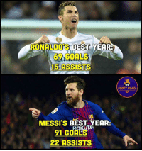 😵⚽️ Too many goals!: RONALDO'S BEST YE  AR  69 GOALS  15 ASSISTS  FOOTY PLAZA  MESSI'S BEST YEAR:  91 GOALS  22 ASSISTS 😵⚽️ Too many goals!