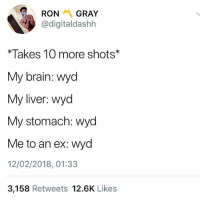 😂😂😂😂😂: RONGRAY  @digitaldashh  *Takes 10 more shots*  My brain: wyd  My liver: wyd  My stomach: wyd  Me to an ex: wyd  12/02/2018, 01:33  3,158 Retweets 12.6K Likes 😂😂😂😂😂