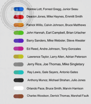Choose a pill to build your team around. I'm gonna overdose on Orange or Brown.   #StafFordField: Ronnie Lott, Forrest Gregg, Junior Seau  Deacon Jones, Mike Haynes, Emmitt Smith  Patrick Willis, Calvin Johnson, Bruce Matthews  John Hannah, Earl Campbell, Brian Urlacher  Barry Sanders, Mike Webster, Steve Atwater  Ed Reed, Andre Johnson, Tony Gonzales  Lawrence Taylor, Larry Allen, Adrian Peterson  Jerry Rice, Joe Thomas, Mike Singletary  Ray Lewis, Gale Sayers, Antonio Gates  Anthony Munoz, Michael Strahan, Julio Jones  Orlando Pace, Bruce Smith, Marvin Harrison  Charles Woodson, Derrick Thomas, Marshall Faulk Choose a pill to build your team around. I'm gonna overdose on Orange or Brown.   #StafFordField