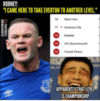 """Ouch! 😂: ROONEY  CAME HERE TO TAKE EVERTON TO ANOTHER LEVEL.""""  16 West Ham  17 ▼ Swansea City  18  Everton  19 AFC Boumemouth  AFC Bournemouth  20  Crystal Palace  ARENY HAT LEVEL  IS CHAMPIONSHIP  Evert  umbro Ouch! 😂"""