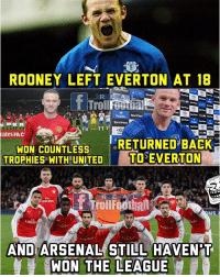 Poor Arsenal 😂..Tag a Arsenal fan: ROONEY LEFT EVERTON AT 18  rates FAC  WON COUNTLESS ETURNED BACK  TROPHIES WITH UNITED TOSEVERTON  R E  rolIFootball  Emira  AND ARSENAL STILL HAVEN'T  WON THE LEAGUE Poor Arsenal 😂..Tag a Arsenal fan