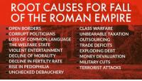 "Fall: ROOT CAUSES FOR FALL  OF THE ROMAN EMPIRE  OPEN BORDERS  CORRUPT POLITICIANS  LOSS OF COMMON LANGUAGEOUTSOURCING  CLASS WARFARE  UNBEARABLE TAXATION  ""THE WELFARE STATE  ·  ·TRADE DEFICITS  VIOLENT ENTERTAINMENT  DECLINE OF MORALITY  DECLINE IN FERTILTY RATE  RISE IN PEDOPHILIA  UNCHECKED DEBAUCHERY  EXPLODING DEBT  MONEY DEVALUATION  MILITARY CUTS  TERRORIST ATTACKS"