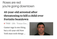 New York, Old, and Rage: Roses are red  you're going downtown  45-year-old arrested after  threatening to kill a child over  Fortnite beatdown  TNW-16h Tristan Gre..  Gamer rage is one thing,  but a 45-year-old New  York man took things.. .