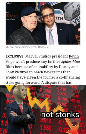 """Disney, Sony, and Spider: ROT WORLDS MOS  ERMAN  rom tamE  ITH  VEP  Michael Buckner/Variety/Shutterstock  EXCLUSIVE: Marvel Studios president Kevin  Feige won't produce any further Spider-Man  films because of an inability by Disney and  Sony Pictures to reach new terms that  would have given the former a co-financing  stake going forward. A dispute that has  1240 21.200 0.300 40  40% 0.990 0.19019.19  2.05  20.320 62  10.4  9,2  8-1.71  not stonks  97  3.  1.5  260  3.910 -0.12  107  1.550 -0.12  L70 """"I lost the kid"""""""