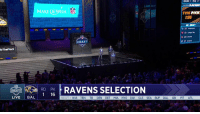 .@Ravens pick: @marlon_humphrey  Brought to you by one awesome kid. #NFLDraft https://t.co/R1r5nQwSu7: ROUND  ROUND 1 PMCIK 17  RAVENS  MAKE WISH, i  THE  PICK  DRI RT  DRIFT  18 Tennessee  19 Tampa Bay  20 Denver  A 21 Detroit  DRAFT  1017  ToTheFlock  RAVENS SELECTION  RD PK  DRAFT  1 16  LIVE  BAL  NEXT WAS TEN TB DEN DET MIA NYG OAK CLE SEA BUF DAL GB PIT ATL. .@Ravens pick: @marlon_humphrey  Brought to you by one awesome kid. #NFLDraft https://t.co/R1r5nQwSu7
