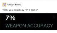 "Tumblr, Yeah, and Blog: rowdyravens  Yeah, you could say I'm a gamer  7%  WEAPON ACCURACY <p><a href=""http://awesomacious.tumblr.com/post/167249518598/hardcore-gamer"" class=""tumblr_blog"">awesomacious</a>:</p>  <blockquote><p>Hardcore Gamer</p></blockquote>"