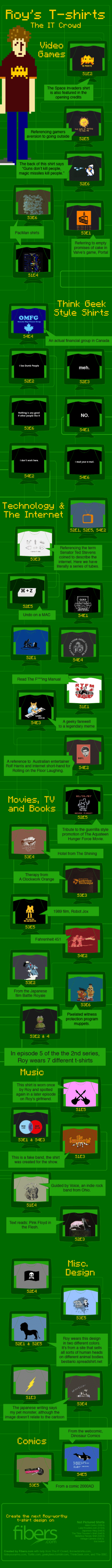 """Roy's t-shirts: Roy's T-shirts  The IT Croud  Wideo  Games  1D POINTS  51E2  The Space Invaders shirt  is also featured in the  opening credits  THE SUN IS TRYING  TO KILL ME  Referencing gamers  aversion to going outside  52E5  The back of this shirt says  """"Guns don't kill people,  magic missiles kill people.""""  52E6  53E6  The cake is а lie  The cake is a lie  Ehe cake is a Tie  PacMan shirts  53E1  Referring to empty  promises of cake in  Valve's game, Portal  51E4  Think Geek  Style Shirts  OMFG  Ontarios Mega Finance Croup  54E4  An actual financial group in Canada  I See Dumb People  meh.  52E2  52E3  Nothing Is any good  If other people Iike It  NO.  53E6  54E1  I don't work here.  T read your e-mall.  54E2  54E6  Technology &  The Internet  52E1, 52E5, 54E2  Referencing the term  Senator Ted Stevens  coined to describe the  53E3  internet. Here we have  literally a series of tubes.  52E5  HOME TAPING  ISKILLINGIMUSIC  Undo on a MAC  54E1  ABOUT  52E1  54E4  Read The F***ing Manual  RTFM  51E1  GAME  OVER  A geeky farewell  to a legendary meme  54E3  ROFL  A reference to Australian entertainer  Rolf Harris and internet short-hand for  54E2  Rolling on the Floor Laughing.  01/31/07  Movies, TV  and Books  NEVER FORGET  52E5  Tribute to the guerrilla style  promotion of The Aquateen  Hunger Force Movie.  ये  ONEPOOR  Hotel from The Shining  53E4  Therapy from  A Clockwork Orange  odsy & Brance  Ludovico  Technique  53E3  1989 film, Robot Jox  We can Iive.  We can beth Iive.  53E5  Fahrenheit 451  54E2  53E2  From the Japanese  film Battle Royale  53E6  Pixelated witness  protection program  muppets.  53E2& 4  In episode 5 of the the 2nd series,  Roy wears 7 different t-shirts  Music  This shirt is worn once  by Roy and spotted  again in a later episode  on Roy's girlfriend.  51E5  MUSIC  MUSIC  YOU LIKE  I LIKE  the  Lungoorts  53E1 & S4E3  51E3  This is a fake band, the shirt  was created for the show.  OKCE  Guided by Voice, an indie rock  band from Ohio.  CHI"""