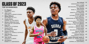 RT @espn: The future hoops stars of tomorrow 🏀  Here's the first look at the ESPN Top 25 for the class of 2023. https://t.co/cJVOvCiE4C: RT @espn: The future hoops stars of tomorrow 🏀  Here's the first look at the ESPN Top 25 for the class of 2023. https://t.co/cJVOvCiE4C