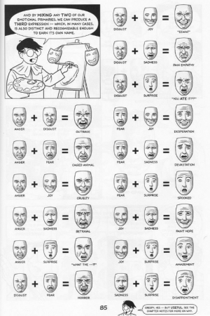 RT @learnthngs: Guide for facial expressions: https://t.co/TnZN781hmF: RT @learnthngs: Guide for facial expressions: https://t.co/TnZN781hmF