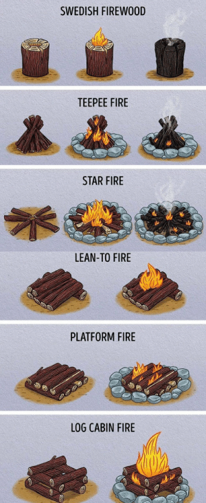 RT @learnthngs: Here are 6 different ways to start a Bonfire🔥🔥 https://t.co/cv5OQhL2eT: RT @learnthngs: Here are 6 different ways to start a Bonfire🔥🔥 https://t.co/cv5OQhL2eT