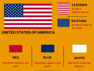 RT @learnthngs: Learn Meaning  USA's Flag 🇺🇸 https://t.co/OyRDSxJlVH: RT @learnthngs: Learn Meaning  USA's Flag 🇺🇸 https://t.co/OyRDSxJlVH