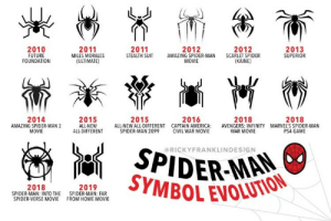 RT @learnthngs: Spidey Symbol Evolution 🕷🕷 https://t.co/U3OmjE0gWv: RT @learnthngs: Spidey Symbol Evolution 🕷🕷 https://t.co/U3OmjE0gWv