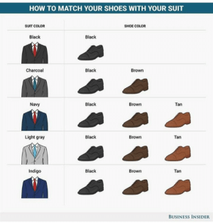 RT @mensessentiaI: How to match your shoes with your suit . Guide for your Outfit Guys 👍👍👍 https://t.co/f9KLYm470e: RT @mensessentiaI: How to match your shoes with your suit . Guide for your Outfit Guys 👍👍👍 https://t.co/f9KLYm470e