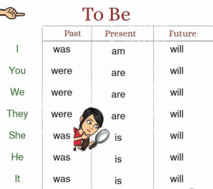 RT @PronounceGuide_: To Be verbs https://t.co/rPPgdzvgMJ: RT @PronounceGuide_: To Be verbs https://t.co/rPPgdzvgMJ