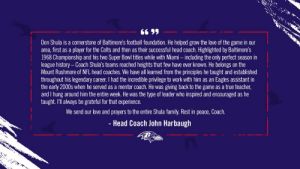 RT @Ravens: Statement from Coach Harbaugh on the passing of Don Shula: https://t.co/39M1m9E6lS: RT @Ravens: Statement from Coach Harbaugh on the passing of Don Shula: https://t.co/39M1m9E6lS