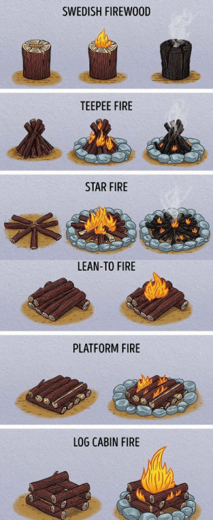 RT @TreasureLearn: Here are 6 different ways to start a Bonfire🔥🔥 https://t.co/ruUwKlsbZG: RT @TreasureLearn: Here are 6 different ways to start a Bonfire🔥🔥 https://t.co/ruUwKlsbZG