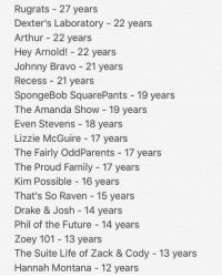 Arthur, Drake, and Drake & Josh: Rugrats 27 years  Dexter's Laboratory 22 years  Arthur 22 years  Hey Arnold! 22 years  Johnny Bravo 21 years  Recess 21 years  SpongeBob SquarePants 19 years  The Amanda Show 19 years  Even Stevens 18 years  Lizzie McGuire 17 years  The Fairly OddParents 17 years  The Proud Family 17 years  Kim Possible 16 years  That's So Raven 15 years  Drake & Josh 14 years  Phil of the Future 14 years  Zoey 101 13 years  The Suite Life of Zack & Cody 13 years  Hannah Montana 12 years RT @fatamypost: Years since these childhood shows first aired... feel old yet? https://t.co/sxOnOqQMtt