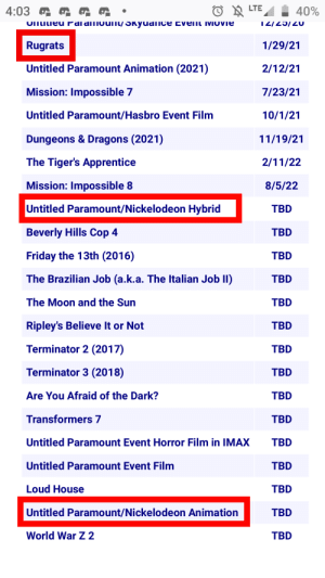 So I looked up Paramount on BoxOfficeMojo and... Nickelodeon Cinematic Universe confirmed: Rugrats  Untitled Paramount Animation (2021)  Mission: Impossible 7  Untitled Paramount/Hasbro Event Film  Dungeons & Dragons (2021  The Tiger's Apprentice  Mission: Impossible 8  Untitled Paramount/Nickelodeon Hybrid  Beverly Hills Cop 4  Friday the 13th (2016)  The Brazilian Job (a.k.a. The Italian Job lI)  The Moon and the Sun  Ripley's Believe It or Not  Terminator 2 (2017)  Terminator 3 (2018)  Are You Afraid of the Dark?  Transformers7  Untitled Paramount Event Horror Film in IMAX  Untitled Paramount Event Film  Loud House  Untitled Paramount/Nickelodeon Animation  World War Z 2  1/29/21  2/12/21  7/23/21  10/1/21  11/19/21  2/11/22  8/5/22  TBD  TBD  TBD  TBD  TBD  TBD  TBD  TBD  TBD  TBD  TBD  TBD  TBD  TBD  TBD So I looked up Paramount on BoxOfficeMojo and... Nickelodeon Cinematic Universe confirmed