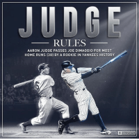 And he still has the second half left...: RULES  AARON JUDGE PASSES JOE DIMAGGIO FOR MOST  HOME RUNS (30) BY A R0OKIE IN YANKEES HISTORY  CBS SPORTS And he still has the second half left...