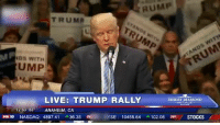 Memes, Diamond, and Stocks: RUMP  TRUMP  WITH  UMP  LIVE: TRUMP RALLY  DESERT DIAMOND  12-53 83 ANAHEIM, CA  10 NASDAQ: 4897.41  36.35  SE 10455.64  A 102.08  Rom STOCKS With the new President close to being decided, it looks like Trump has made a new enemy 😂😂