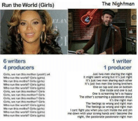 Cum, Girls, and Memes: Run the World (Girls)  6 writers  4 producers  Girls, we run this mother (yeah) x4  Who run the world? Girls (girls)  We run this motha? Girls (girls)  Who run the world? Girls (girls)  Who run the world? Girls (girls)  Girls, we run this mother? Girls  Girls, we run this  mother? Girls  Girls, we run this mother? Girls  Girls, we run this mother? Girls  Who run the world? Girls (girls)  We run this motha? Girls (girls)  Who run the world? Girls (girls)  Who run the world? Girls (girls)  The Nightman  1 writer  1 producer  Just two men sharing the night  It might seem wrong but it's just right  It's just two men sharing each other  It's just two men like loving brothers  One on top and one on bottom  One inside and one is out  One is screaming he's so happy  The other's screaming a passionate shout  It's the night man  The feelings so wrong and right man  The feelings so wrong and right man  cant fight you when you cum inside me and pin  me down with your strong hands and l become the  night, the passionate passionate night man