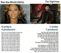 Cum, Memes, and Scream: Run the World (Girls)  6 writers  4 producers  Girls, we run this mother (yeah) x4  Who run the world? Girls (girls)  We run this motha? Girls (girls)  Who run the world? Girls (girls)  Who run the world? Girls (girls)  Girls, we run this mother? Girls  Girls, we run this mother? Girls  Girls, we run this mother? Girls  Girls, we run this mother? Girls  Who run the world? Girls (girls)  We run this motha? Girls (girls)  Who run the world? Girls (girls)  Who run the world? Girls (girls)  The Nightman  1 writer  1 producer  Just two men sharing the night  It might seem wrong but it's just right  It's just two men sharing each other  It's just two men like loving brothers  One on top and one on bottom  One inside and one is out  One is screaming he's so happy  The other's screaming a passionate shout  It's the night man  The feelings so wrong and right man  The feelings so wrong and right man  cant fight you when you cum inside me and pin  me down with your strong hands and l become the  night, the passionate passionate night man