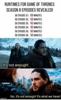 game of thrones season: RUNTIMES FOR GAME OF THRONES  SEASON 8 EPISODES REVEALED!  S8 EPISODE 01: 60 MINUTES  S8 EPISODE 02: 60 MINUTES  S8 EPISODE 03: 80 MINUTES  S8 EPISODE 04: 80 MINUTES  S8 EPISODE 05: 80 MINUTES  S8 EPISODE 06: 80 MINUTES  It's not enough!  TrialByMeme  No, it's not enough! It's what we have!  mgfip.com