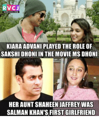 Did you know that?: RVCJ  WWW. RVCJ.COM  KIARAADVANI PLAYED THE ROLE OF  SAKSHI DHONI IN THE MOVIE MS DHONI  HER AUNT SHAHEEN JAFFREY WAS  SALMAN KHAN'S FIRSTGIRLFRIEND Did you know that?