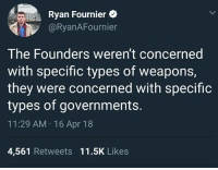 Memes, 🤖, and Apr: Ryan Fournier  @RyanAFournier  The Founders weren't concerned  with specific types of weapons,  they were concerned with specific  types of governments.  11:29 AM 16 Apr 18  4,561 Retweets 11.5K Likes