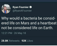 Life, Earth, and Mars: Ryan Fournier  @RyanAFournier  Why would a bacteria be consid-  ered life on Mars and a heartbeat  not be considered life on Earth  12:21 PM 26 May 18  28.8K Retweets 92K Likes
