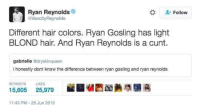 "The difference explained: Ryan Reynolds  eVancityReynolds  "" Follow  Different hair colors. Ryan Gosling has light  BLOND hair. And Ryan Reynolds is a cunt.  gabrielle adryskinqueen  i honestly dont know the difference between ryan gosling and ryan reynolds  RETWEETS LIKES  15,605 25,979  11:43 PM-25 Jun 2015 The difference explained"