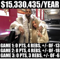 The Kardashian curse is real!: S15,330,435/YEAR  ONBAMEMES  GAME 1: O PTS, 4 REBS, OF-13  GAME 2: 8 PTS, 4 REBS, OF-18  GAME 3: OPTS, 3REBS, OF -6 The Kardashian curse is real!