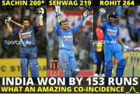 Bailey Jay, Memes, and India: SACHIN 200 SEHWAG 219 ROHIT 264  2  AHAR  NDI  SALUR  Sportz ik  MI  C S  INDIA WON BY 153 RUNS  WHAT AN AMAZING CO-INCIDENCE What an amazing coincidence !!