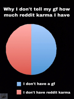 Sad karma noises: Sad karma noises