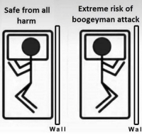 Memes, Boogeyman, and Extreme: Safe from all  harm  Extreme risk of  boogeyman attack  Wa ll  Wal Kowalski, analysis. via /r/memes https://ift.tt/2ORJQq0
