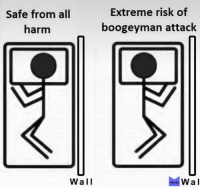 Being Alone, Fall, and Memes: Safe from all  harm  Extreme risk of  boogeyman attack  Wa ll  MEMES I couldn't fall asleep alone til I was 12 because of that scary piece of sh*t sleep memesapp